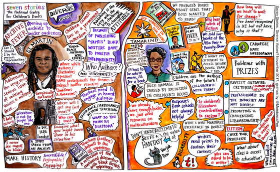Diverse Voices? Thinking about BAME Literature in the UK