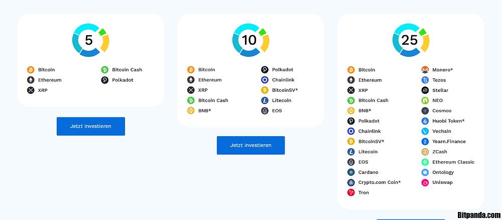 Bitpanda Bitcoin Ethereum