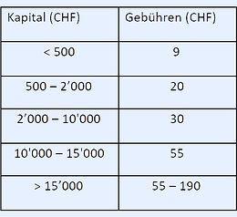 Geb%C3%83%C2%BChren_Swissquote_edited.jp