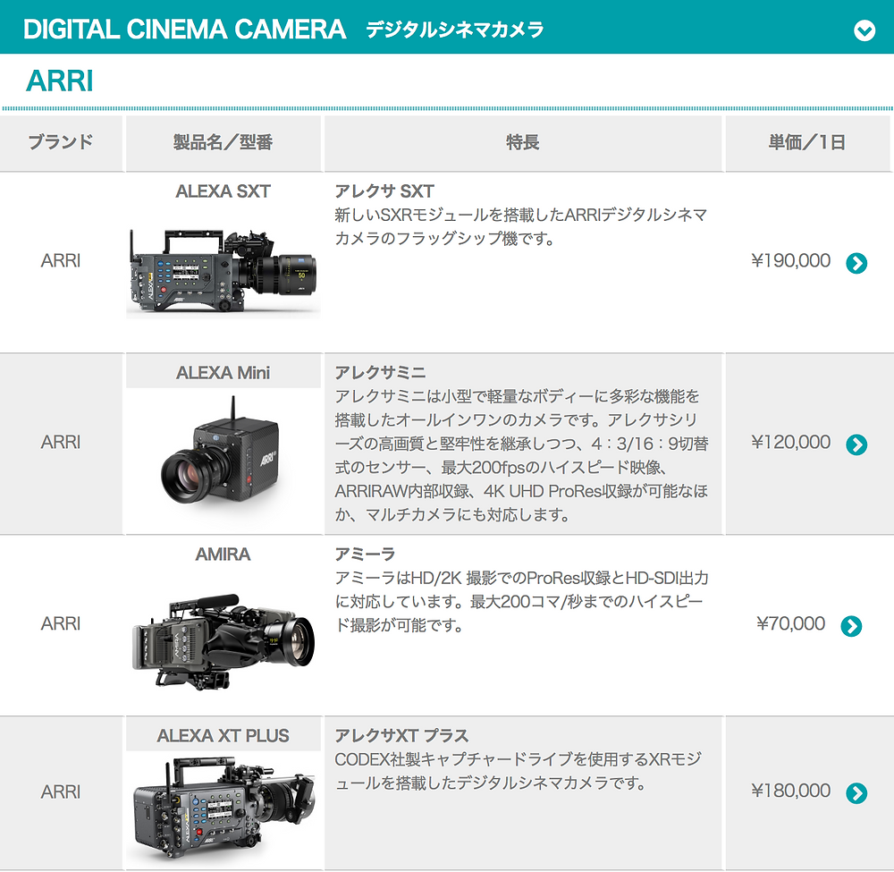 シネマカメラ レンタル