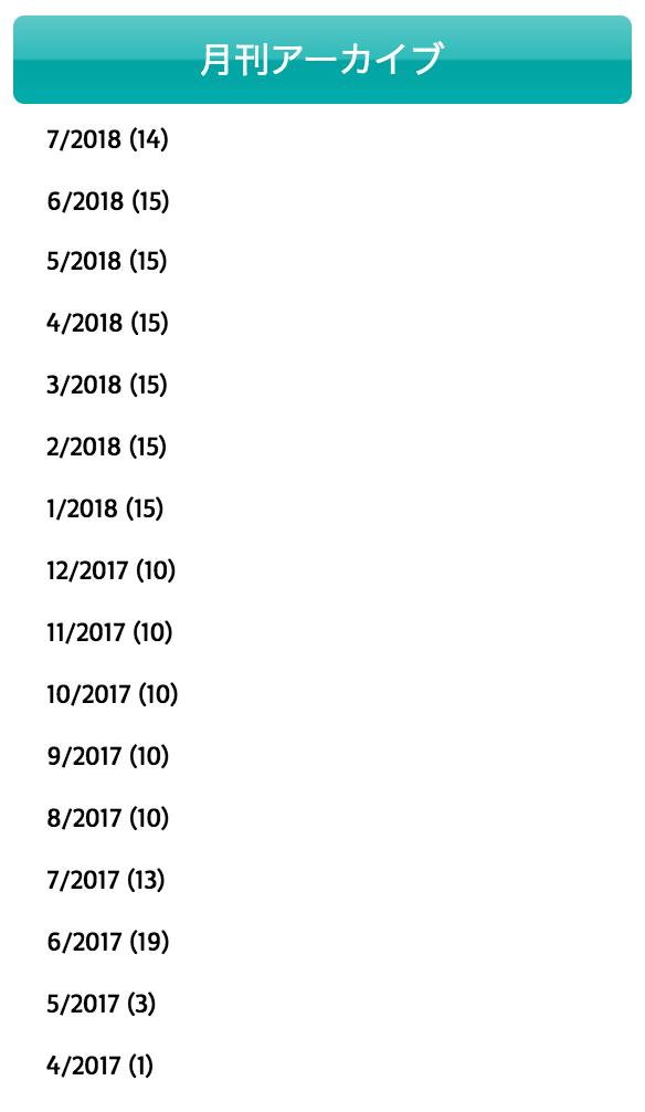 ブログ 月間更新数