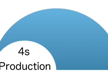 4s Production ブログ始めました!