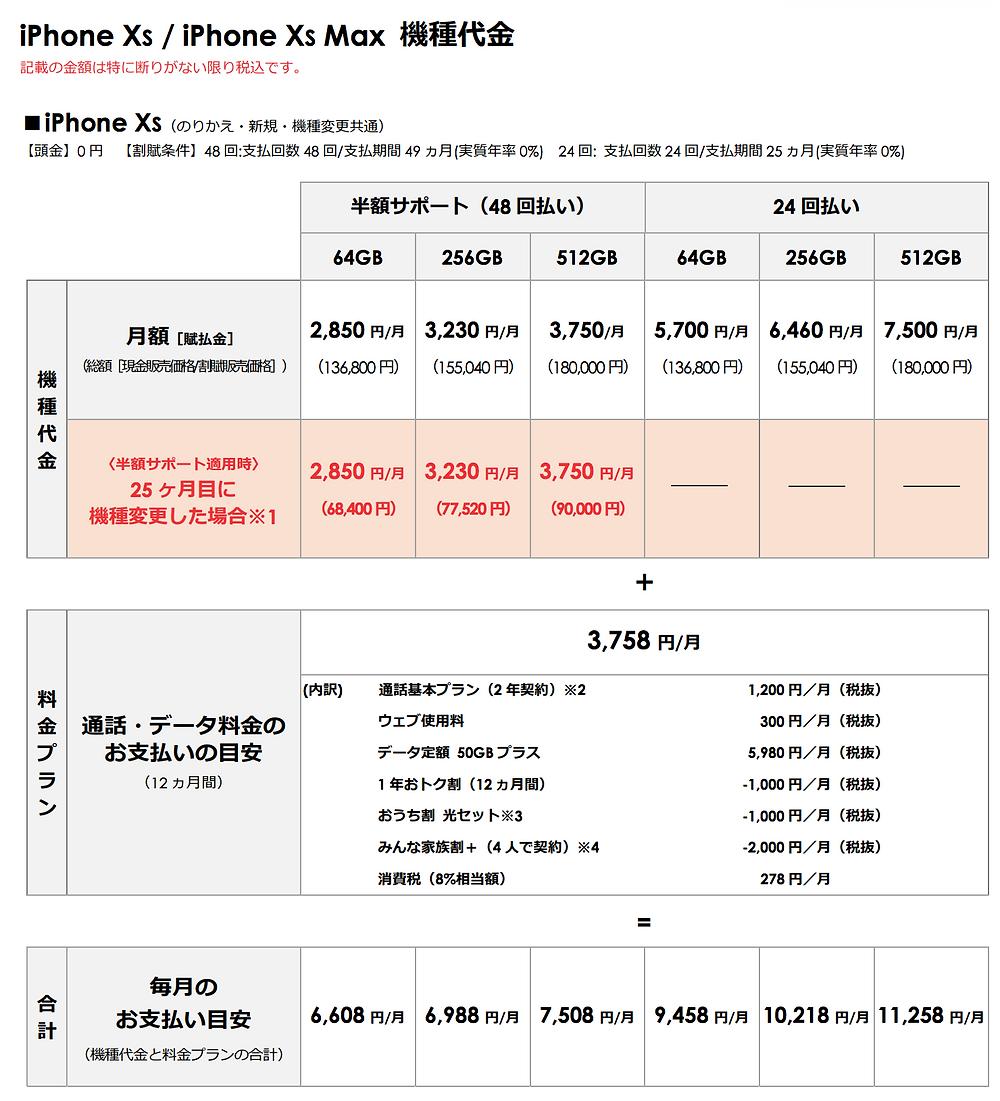 iPhone XS 機種変更代金 ソフトバンク