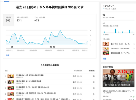 【YouTube】チャンネル運営2ヶ月経過レビュー