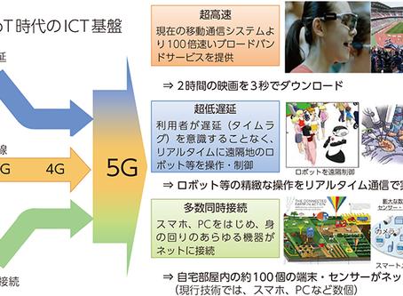 【動画制作】5Gが迫っている?