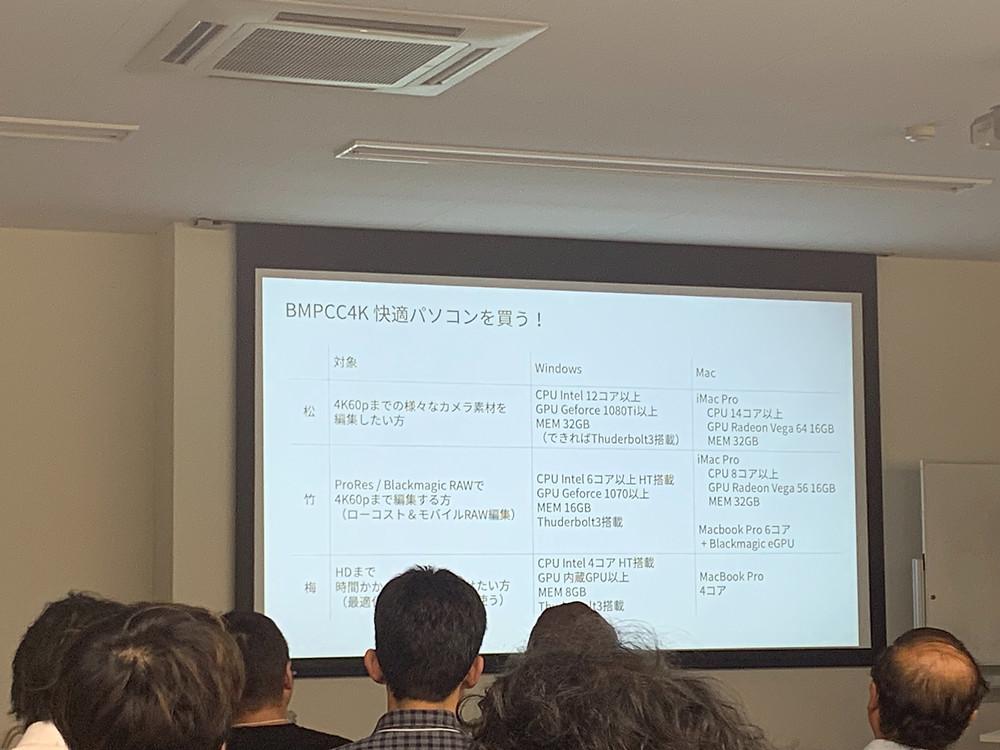 bmpcc ビットレート パソコンスペック表