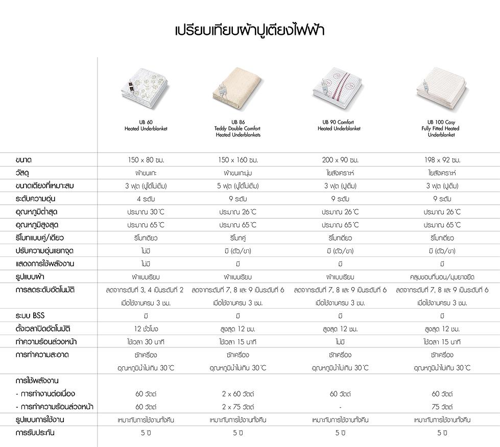 Compare UB 4 รุ่น-01.png