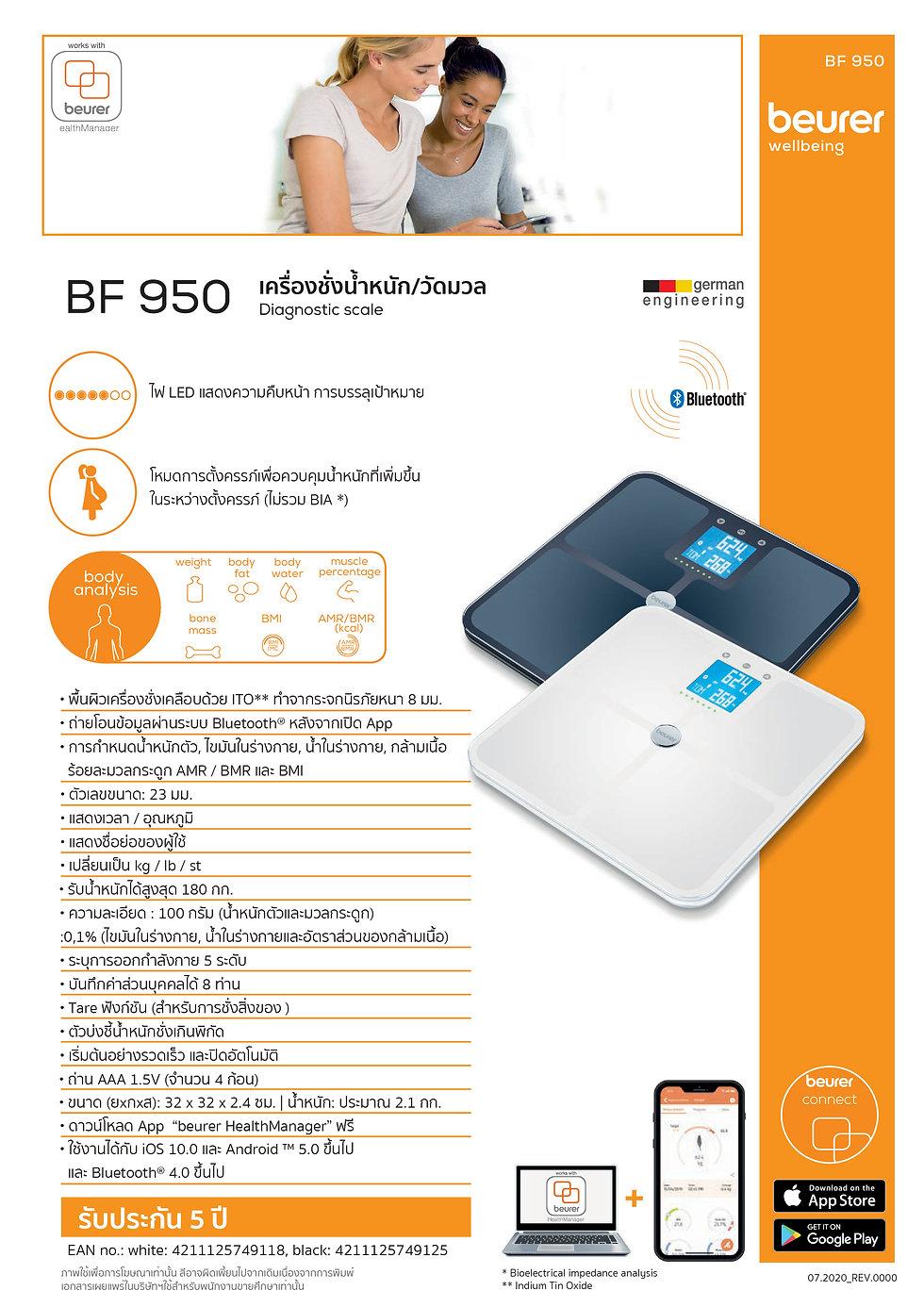 BF950 REV.0000-01.jpg