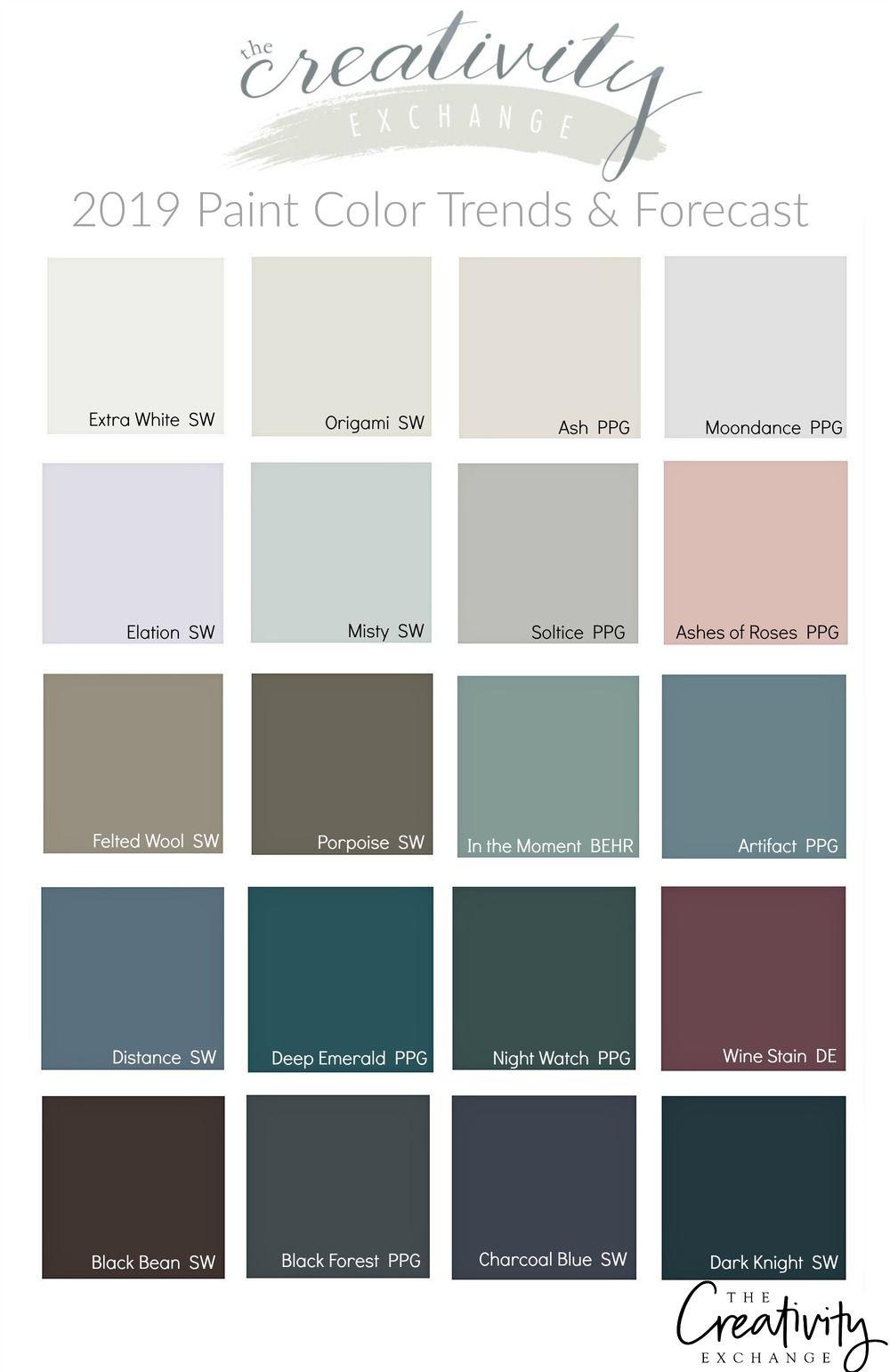 colour trends 2019