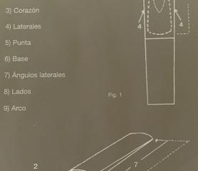 Rectificación y ajuste básico de las cañas para clarinete