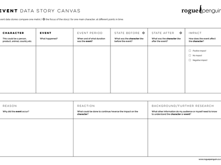 Finding the right metrics for your data story