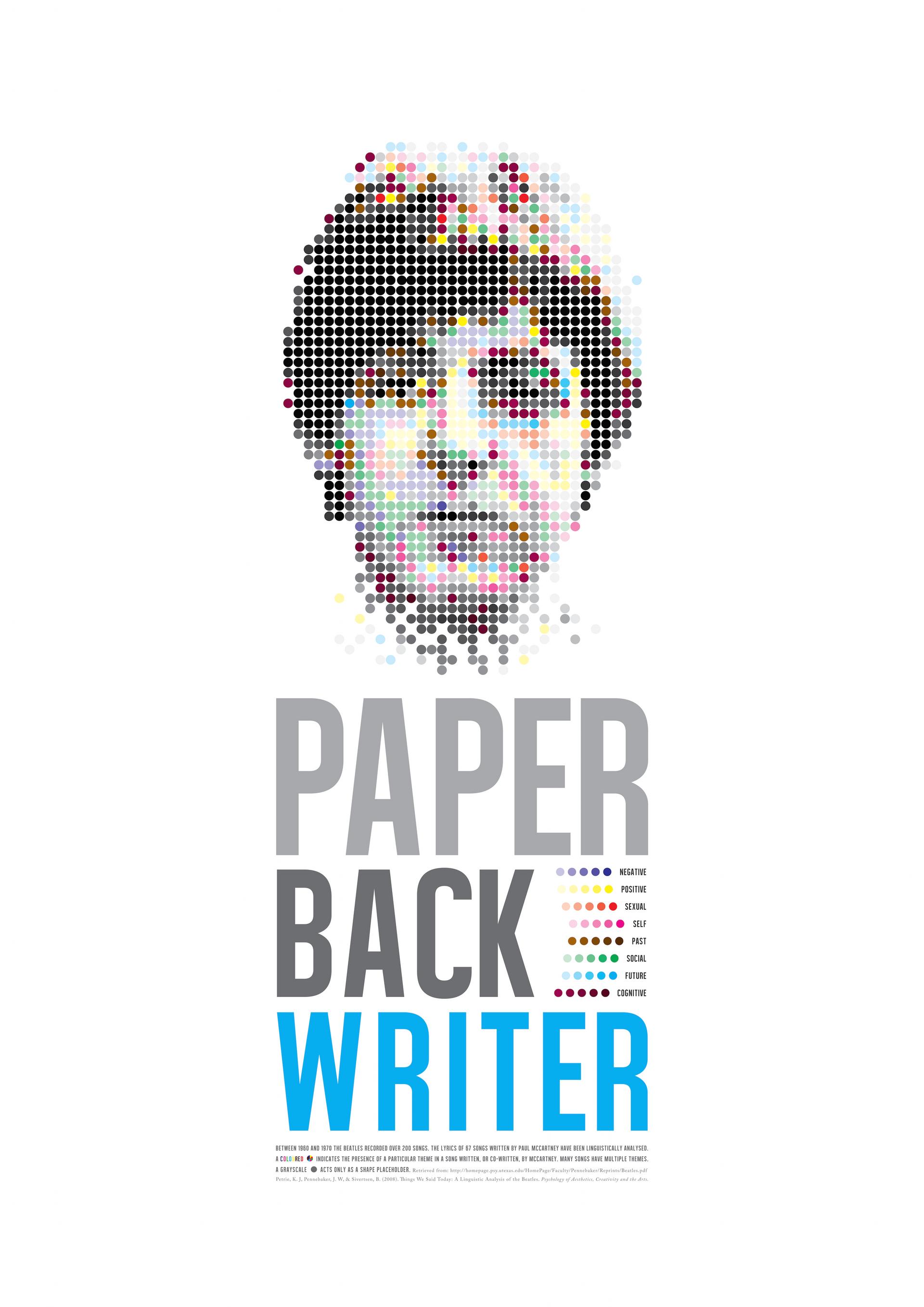 Paper back writer