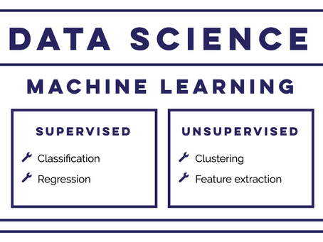 Data Science vs. Machine Learning