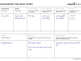 How to uncover a data story