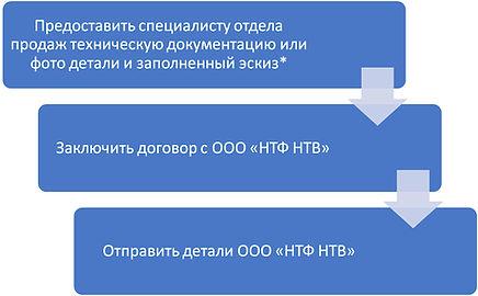 uslovia2.jpg