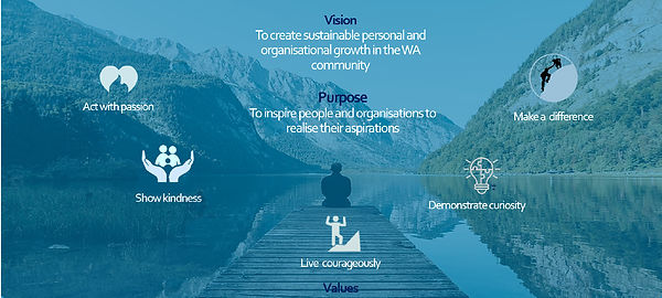Vision, values, purpose image.jpg
