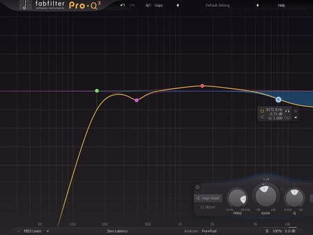 Using Equalizer before Reverb