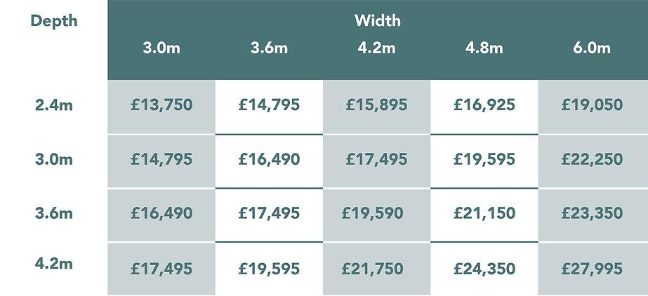 Knightsbridge-Garden-Room-Pricing-Table-