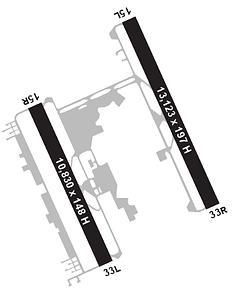 BGW runway diagram