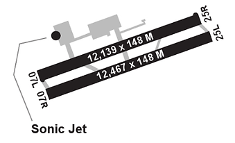 HAAB/ ADD runway diagram