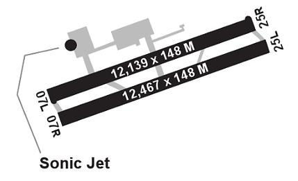 HAAB/ ADD runway diagram