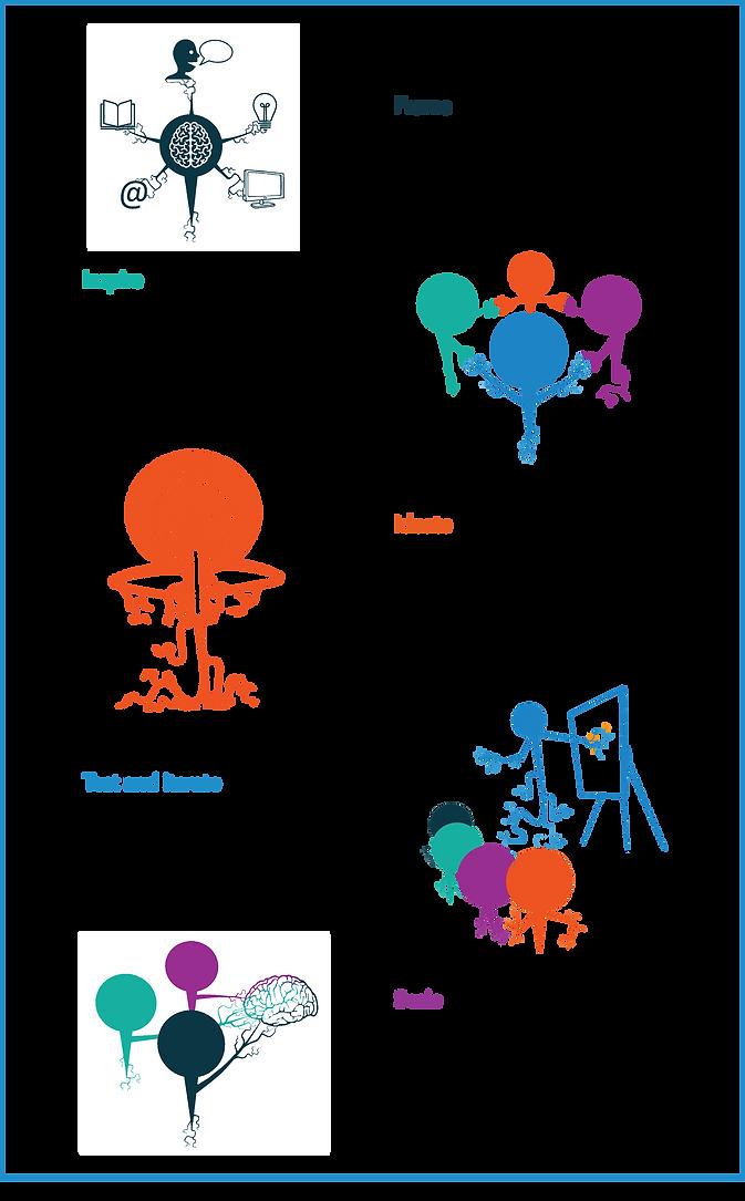 Processus Design (1).png