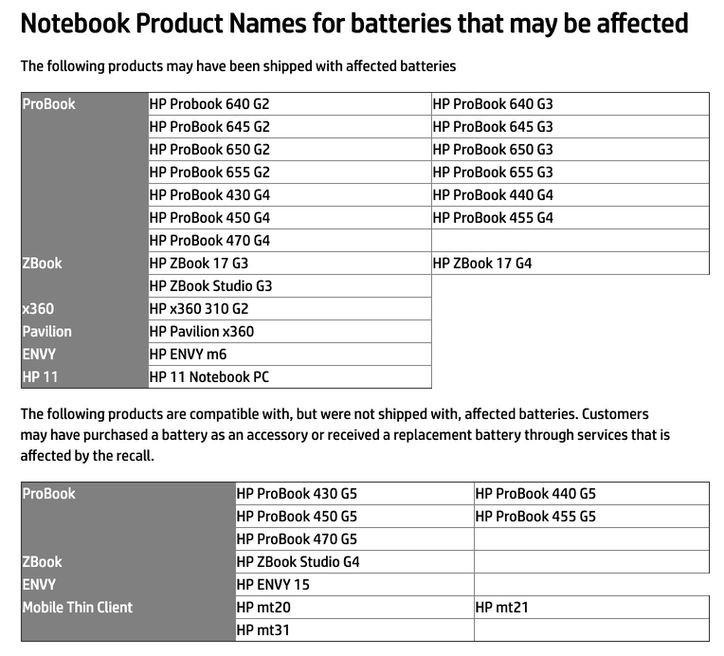 HP List of Recalled Laptop Batteries