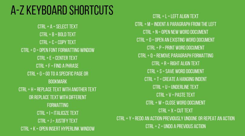 Top Microsoft Word Hacks! - A-Z Keyboard Shortcuts