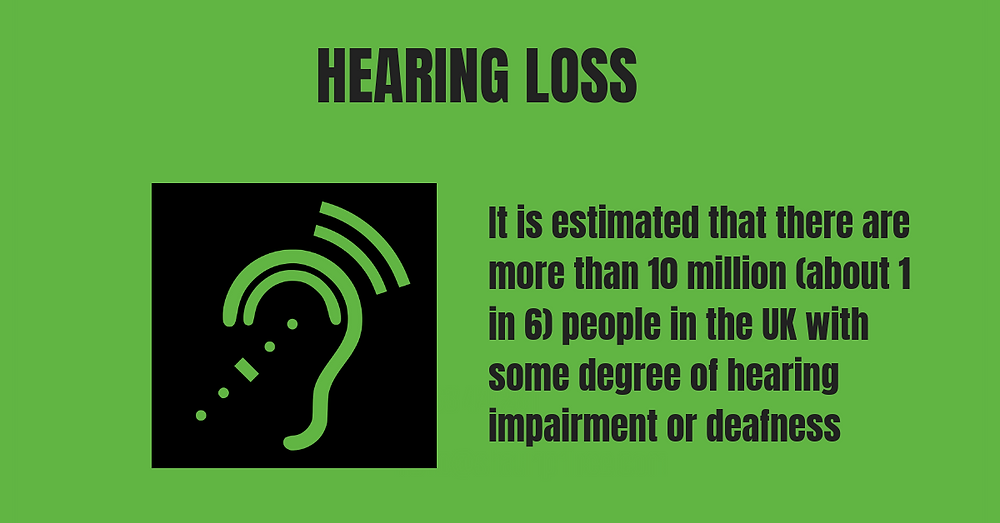 It is estimated that there are more than 10 million (about 1 in 6) people in the UK with some degree of hearing impairment or deafness