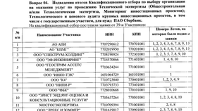 """ЗАО """"Ким и Партнеры"""" успешно прошли аккредитацию ПАО """"Сбербанк"""""""