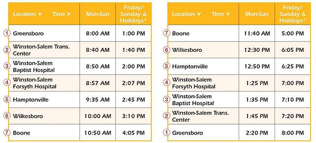 Sunway Charters - Boone to Greensboro