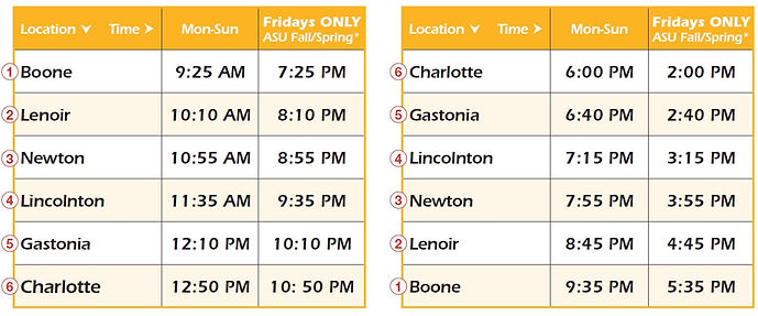 Sunway Charters - Boone to Charlotte