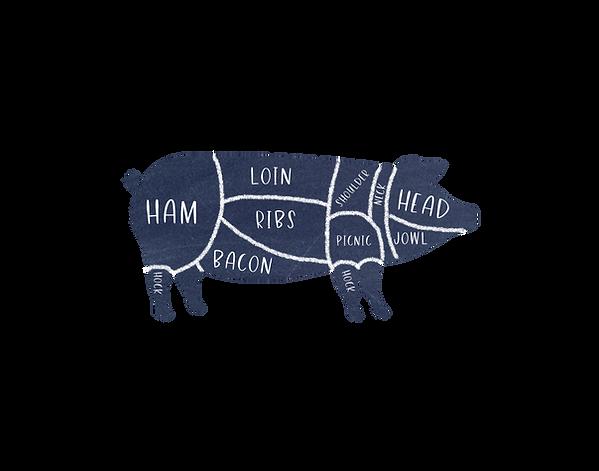 Pork Meat Cuts copy.png