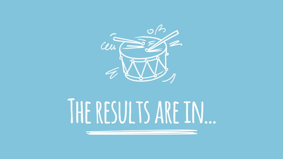 Percussion Championships Results