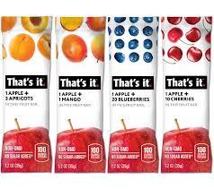 Best in Nutrition & Beverages 2020