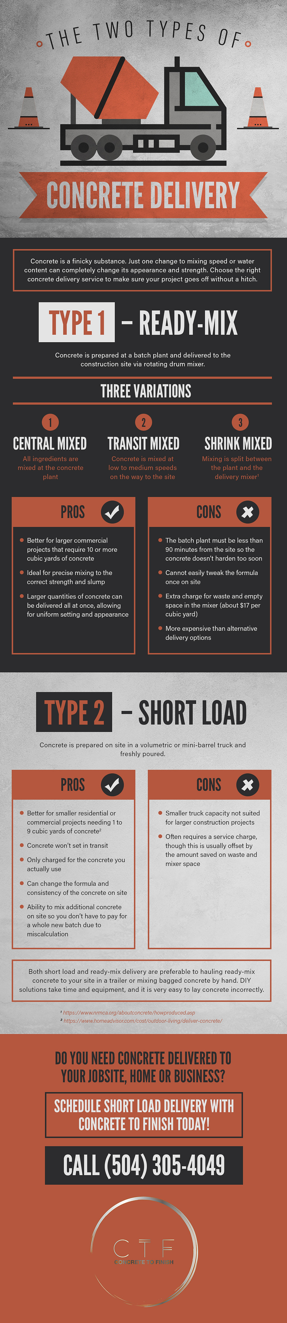 Ready Mix vs Short Load Delivery Services - Concrete to Finish - Infographic