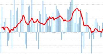 v5a24| O impacto mortal da covid-19 sobre a economia e a demografia brasileira