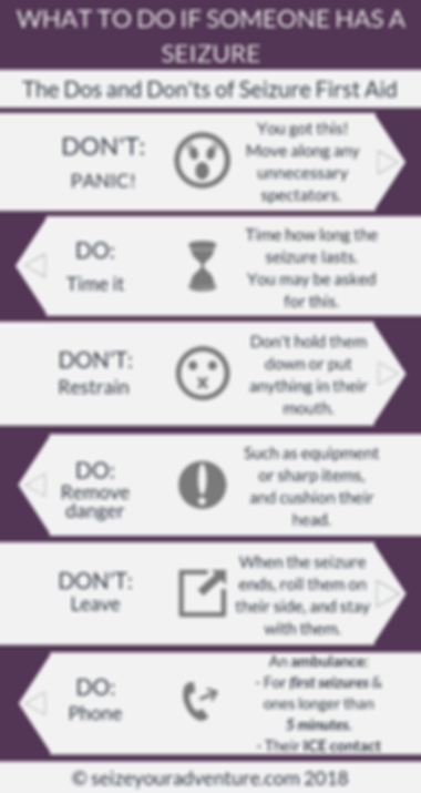 Seizure First Aid infographic by Seize Y