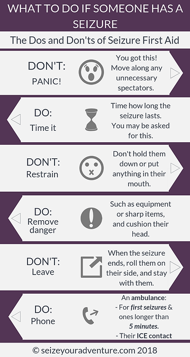 Seizure First Aid infographic by Seize Your Adventure