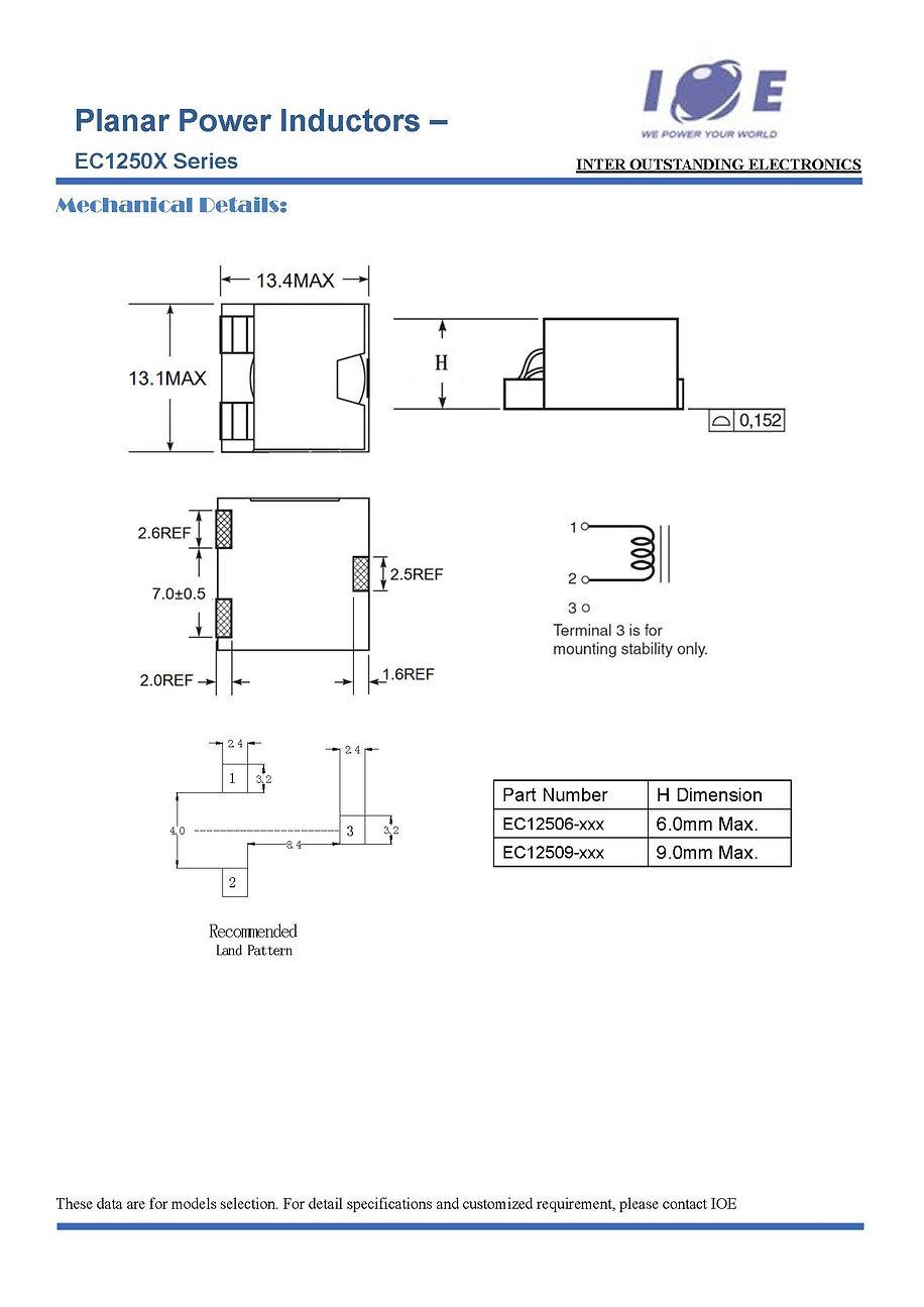 _Planar Power Inductors – EC1250X series