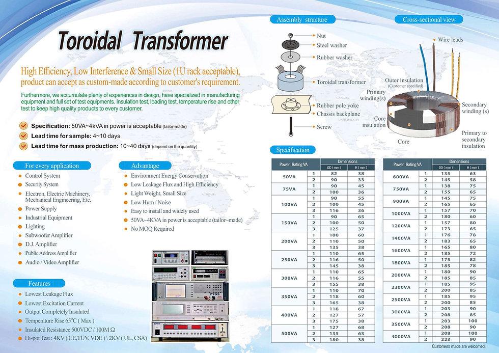 Toroid Transformer.jpg