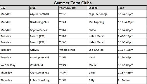 Summer Clubs List.png