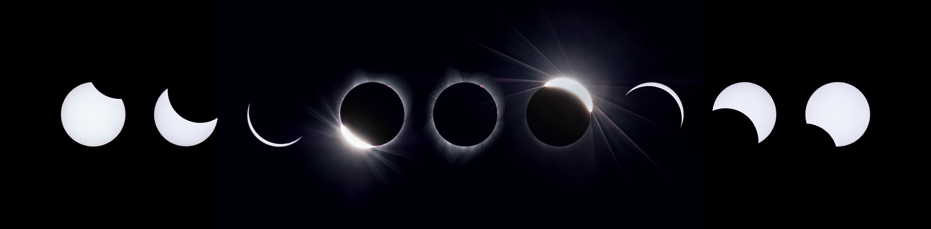 Sequence of Totality I