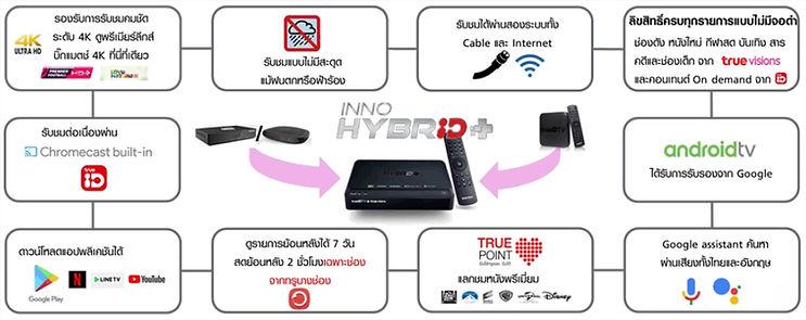 TVS   Inno Hybrid Plus   Convergence  29
