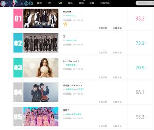 音悦V榜(日本篇)TOP 5