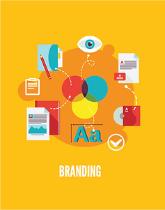 Main Graphics specializes in branding, marketing and corporate identity management