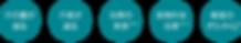 形成2020特設サイト用ミラドライ説明画像2.png