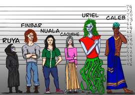 Personal Character Line Up