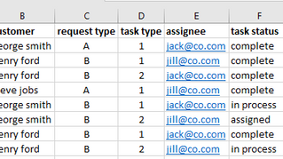 Don't telework with spreadsheets: build a request tracker using Quickbase