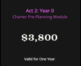 Act 2: Year 0